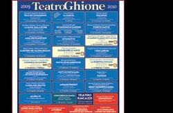Altri eventi: RISATE IN SCENA  Rassegna di teatro al Ghione