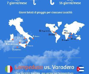 Altri eventi: Roma Meteo Capitale